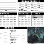 遊戯王OCGカード考察:異形神の契約書(いぎょうしんのけいやくしょ)